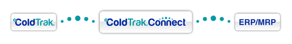 ColdTrak Connect Diagram