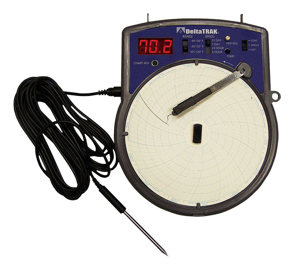 Electronic Circular Temperature Chart Recorder