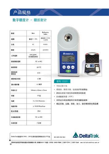 Digital Brix Meter Sugar Refractometer