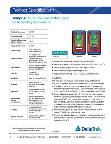 TempDot Plus 51062