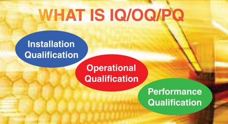 IQ OQ PQ